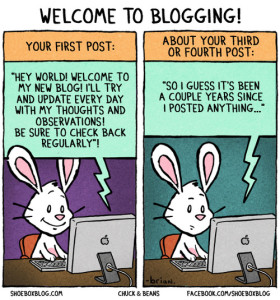 Cartoon describing how most blogs start and then fail