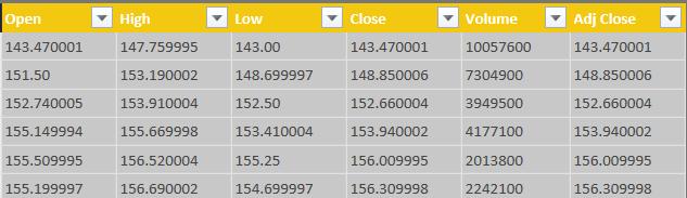 Plotting time series in Power BI - 6